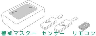 イラスト:製品ST-100
